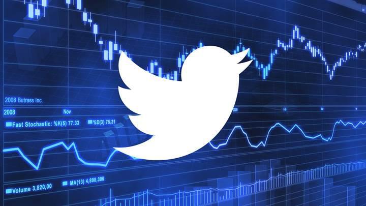 Twitter kâra geçmeye çok yakın