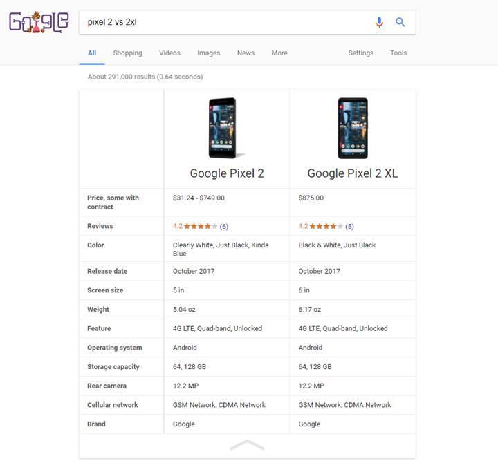 Google'a telefon karşılaştırma özelliği eklendi