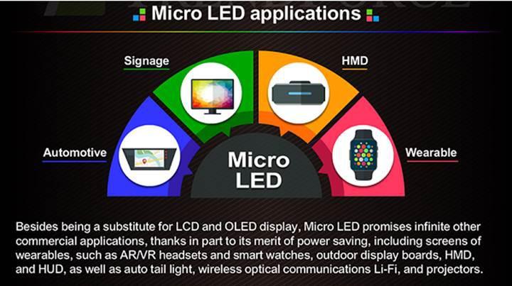Apple, microLED ekran teknolojisine geçiş yapacak