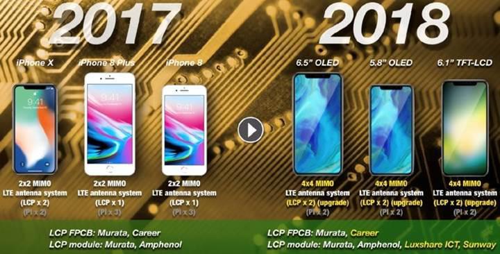 2018 model iPhone'lar geliştirilmiş anten tasarımı ile gigabit LTE hızı sunabilecek