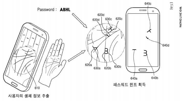 Samsung avuç içi tarama teknolojisiyle ilgili bir patent aldı