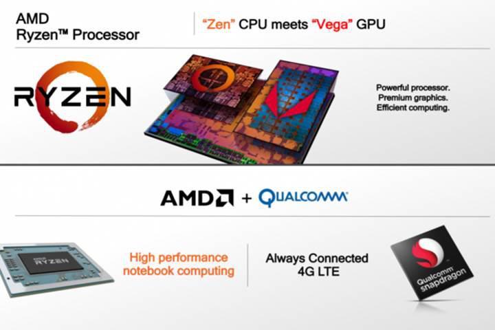Yonga AMD'den modem Qualcomm'dan