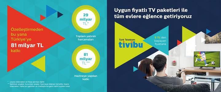 Türk Telekom yılın ilk 9 ayında 1.25 milyar TL kar elde etti