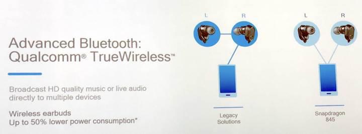 Snapdragon 845; Bluetooth 5.0 teknolojisini kullanarak aynı anda iki cihaza müzik akışı yapabiliyor