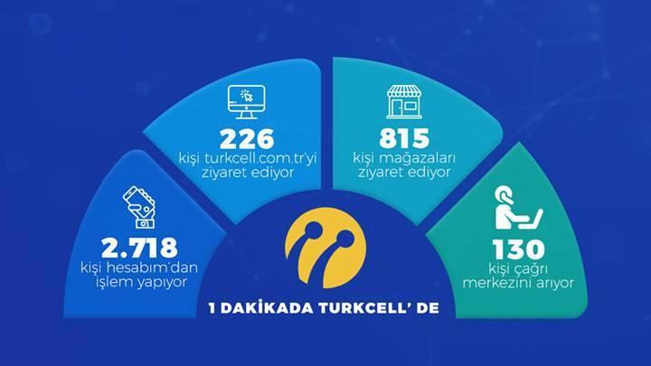 Turkcell'de dijital dönüşüm ve sanal asistan dönemi