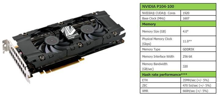 Inno3D'den GeForce GTX 1080 ayarında madencilik kartı