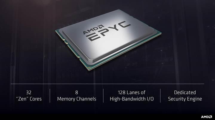 Baidu veri merkezlerine AMD EPYC desteği