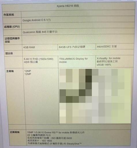 Sony'nin yeni amiral gemisinin detayları sızdırıldı