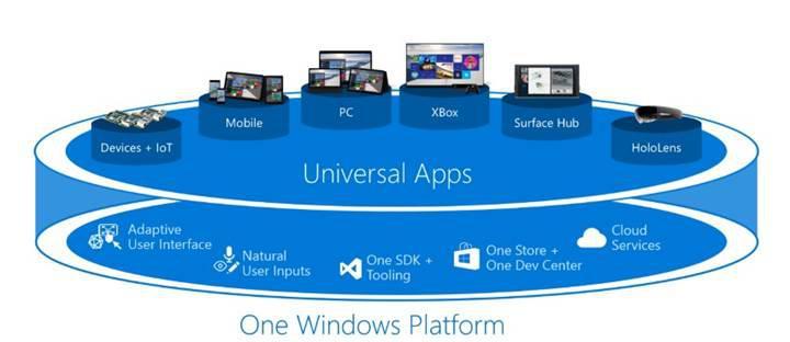 Microsoft Andromeda OS uygulamaları internette görüldü