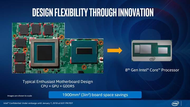 AMD yongalı Intel işlemciler resmiyet kazandı
