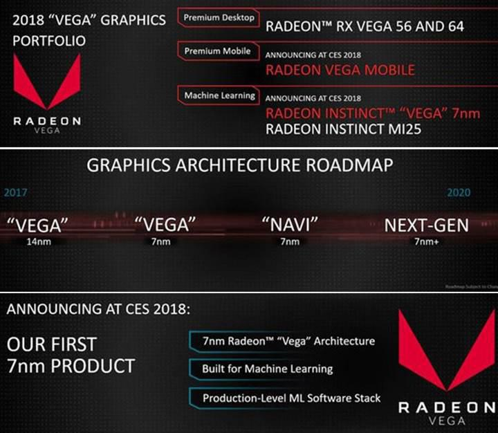 Vega mimarisi 7nm sürecine geçiyor