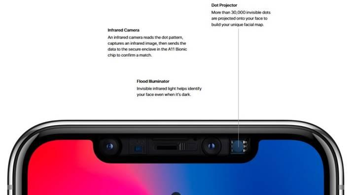 2019 model iPhone X'da daha küçük bir çentik görebiliriz