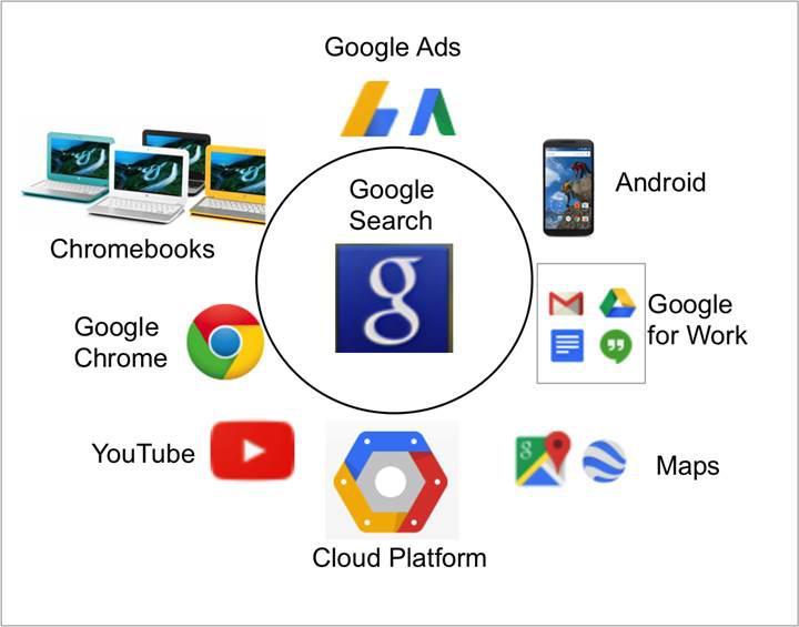 """""""Google artık yenilik geliştiremiyor"""""""