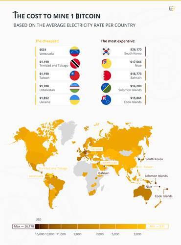 Bitcoin en ucuz hangi ülkede üretiliyor?