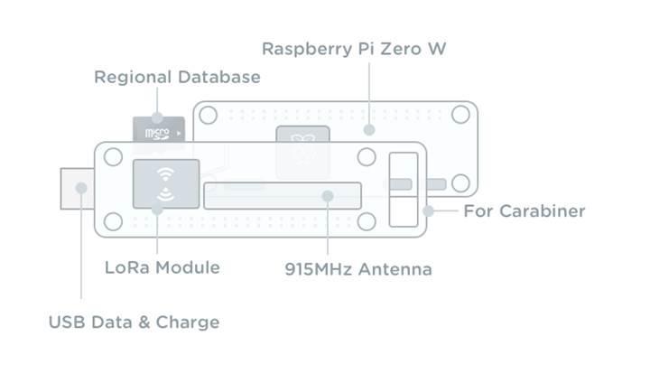 Mozilla verimli kablosuz bağlantı projelerini ödüllendiriyor