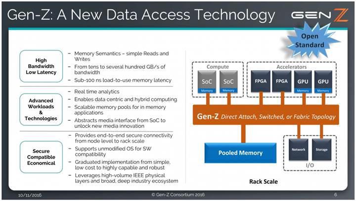 Gen-Z teknolojisi PCI Express'in yerini alabilecek mi?