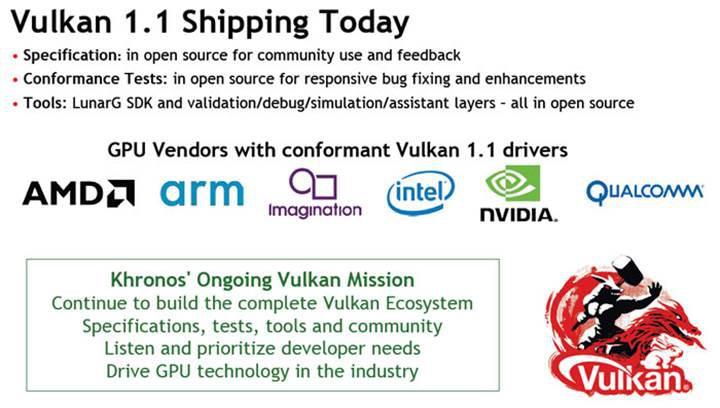 Çoklu GPU desteği sunan Vulkan 1.1 yayınlandı