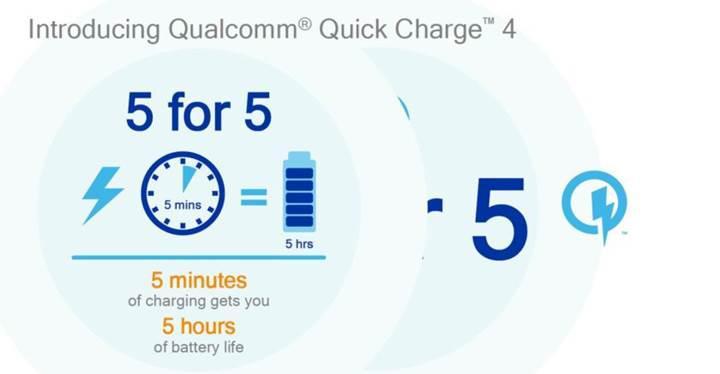 Qualcomm, Quick Charge 4.0 teknolojisini destekleyen telefonları açıkladı