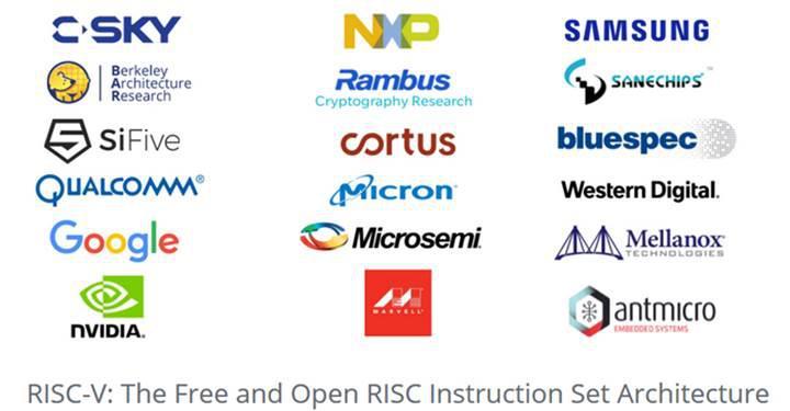 ARM hakimiyetine karşı RISC-V ortaklığı