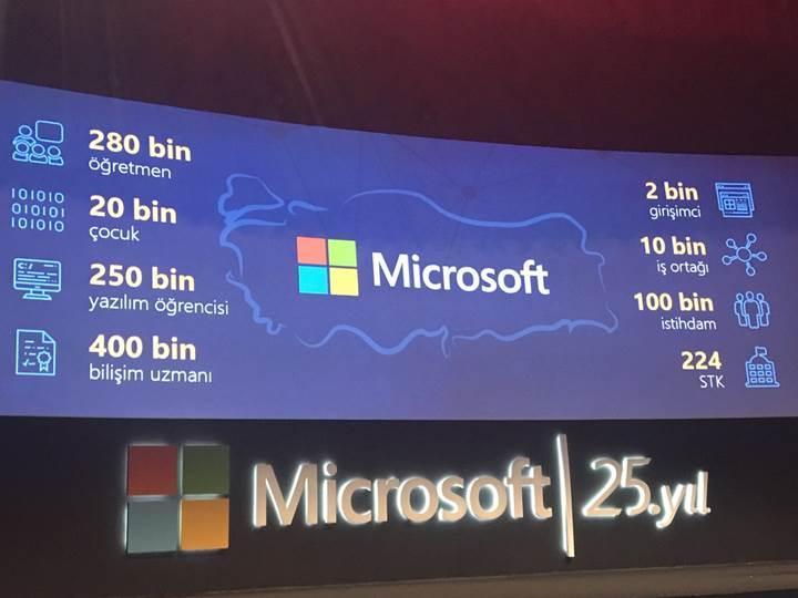 Microsoft Türkiye 25. yılını kutluyor