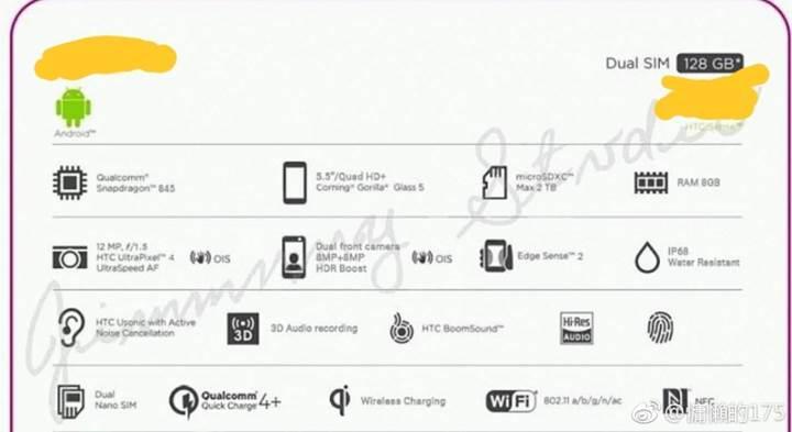 HTC U12+'ın kutusu amiral gemisinin tüm teknik özelliklerini ortaya çıkardı