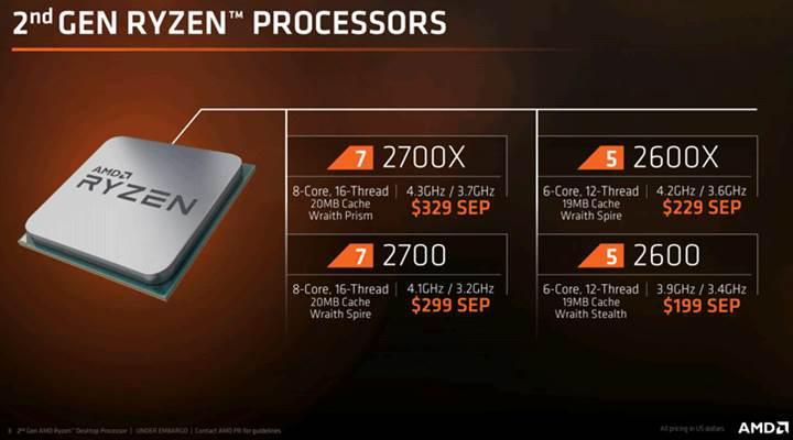 Ryzen 2 işlemciler duyuruldu: İşte özellikleri ve fiyatı