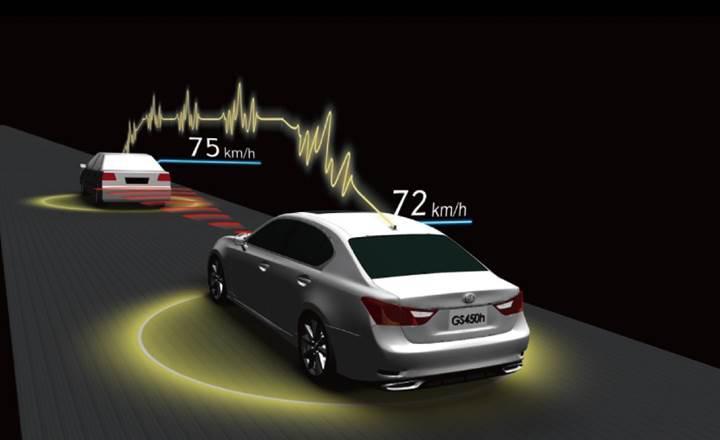 Toyota'nın araçları 2021'den itibaren birbiriyle iletişim kurabilecek