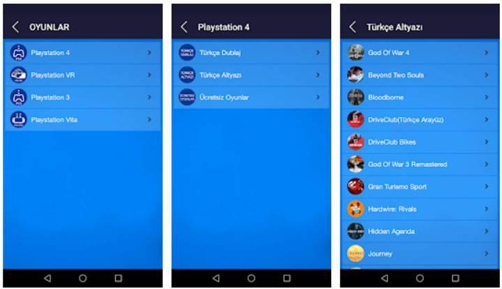 PlayStation oyunlarının Türkçe olup olmadığı bilgisi veren uygulama: Haberin Var mı?
