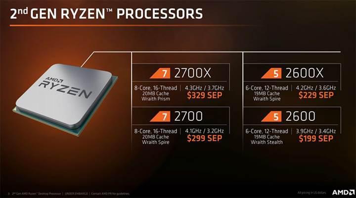 Ryzen 7 2800X işlemcisi yaz sonlarına kalabilir