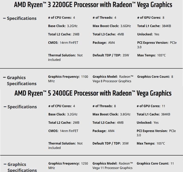 AMD Ryzen 3 2200GE ve Ryzen 5 2400GE duyuruldu