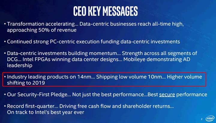 Intel 10nm sürecinde sorunlar yaşıyor