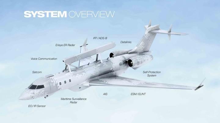 GlobalEye Havadan İhbar ve Kontrol Uçağı ilk kez havalandı