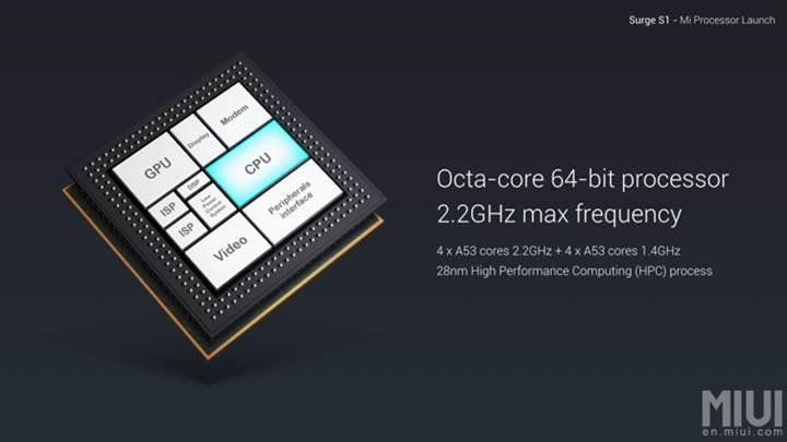 Xiaomi, Surge 2 yonga seti için çalışmalarını yoğunlaştırdı