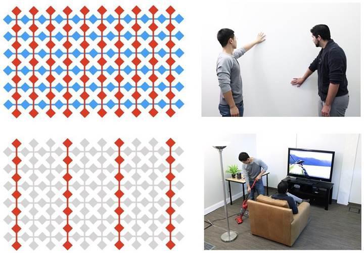Akıllı evler artık dokunmatik duvarlarla kontrol edilecek