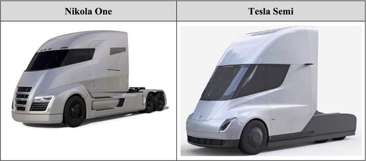 Nikola vs Tesla: 2 milyar dolarlık patent davası açıldı