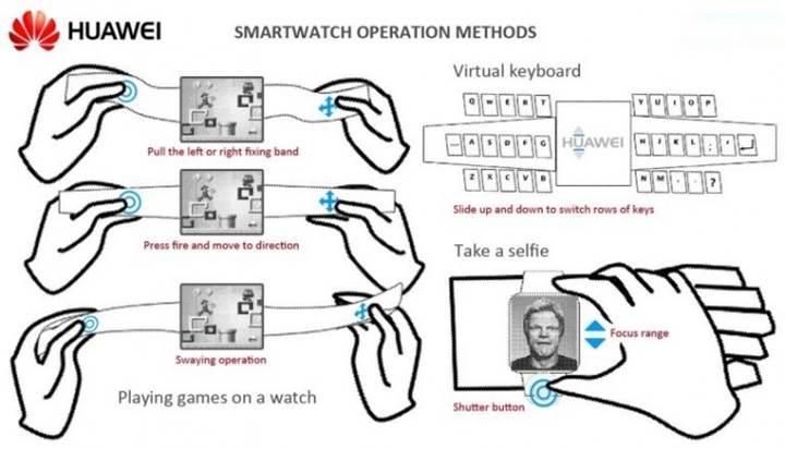 Huawei oyuncu odaklı bir akıllı saat üzerinde çalışıyor
