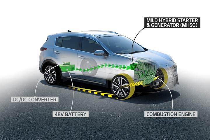 Kia Sportage, dizel-hibrid versiyona kavuşuyor