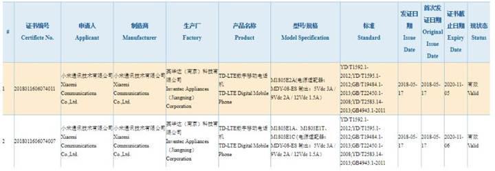 Xiaomi Mi 8 tanıtım tarihi kesinleşti!
