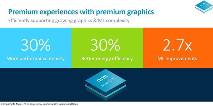 Mali G76 ile konsol kalitesinde grafikler geliyor!!!