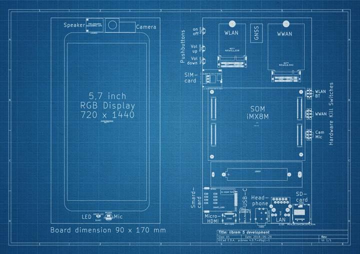 Ultra güvenli Linux akıllı telefon Librem 5, Ocak 2019'da geliyor