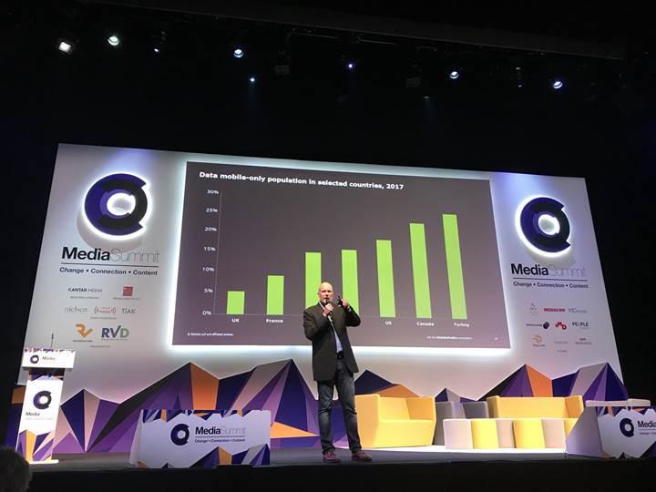 Türkiye'de evde mobil internet kullanım oranı yüzde 25'e ulaştı