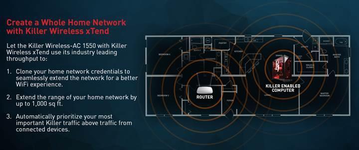 Rivet Networks Killer Wireless xTend teknolojisi kullanıma sunuluyor