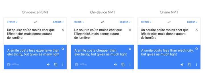 Google Translate artık daha zeki