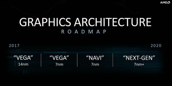7nm sürecindeki Vega oyunculara sunulmayacak, yerine Navi mimarisi geliyor