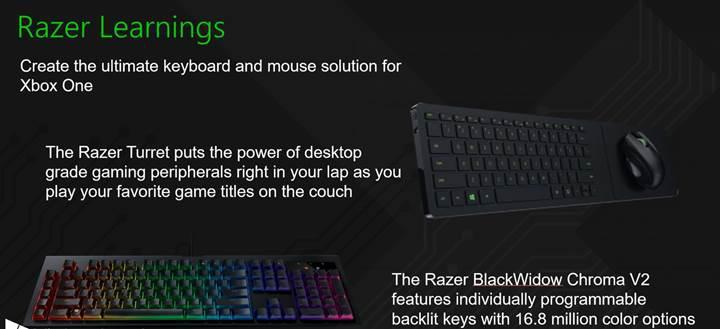 Microsoft, Xbox'un klavye ve mouse desteği için Razer ile işbirliği yapıyor