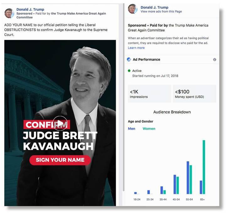 Facebook'ta en fazla reklam harcaması yapan siyasetçi Donald Trump!