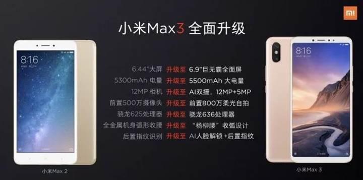 Bu telefonun pili bitmiyor: İşte karşınızda Xiaomi Mi Max 3