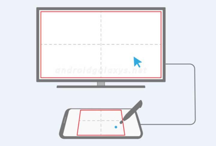 Çok daha gelişmiş bir Samsung DeX aksesuarı geliyor