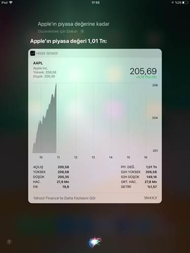 Apple'da tarihi gün: 1 trilyon dolar değerine ulaştı