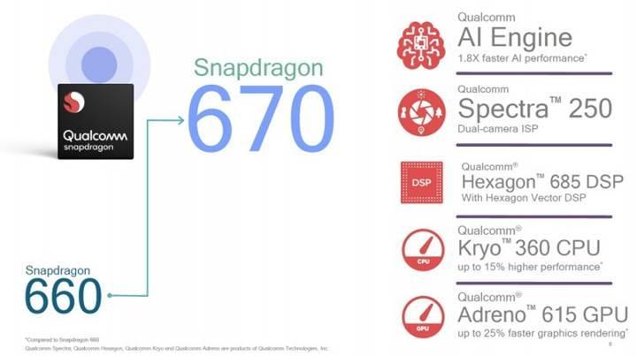 Snapdragon 670 özellikleri